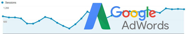Google Adwords agency Essex