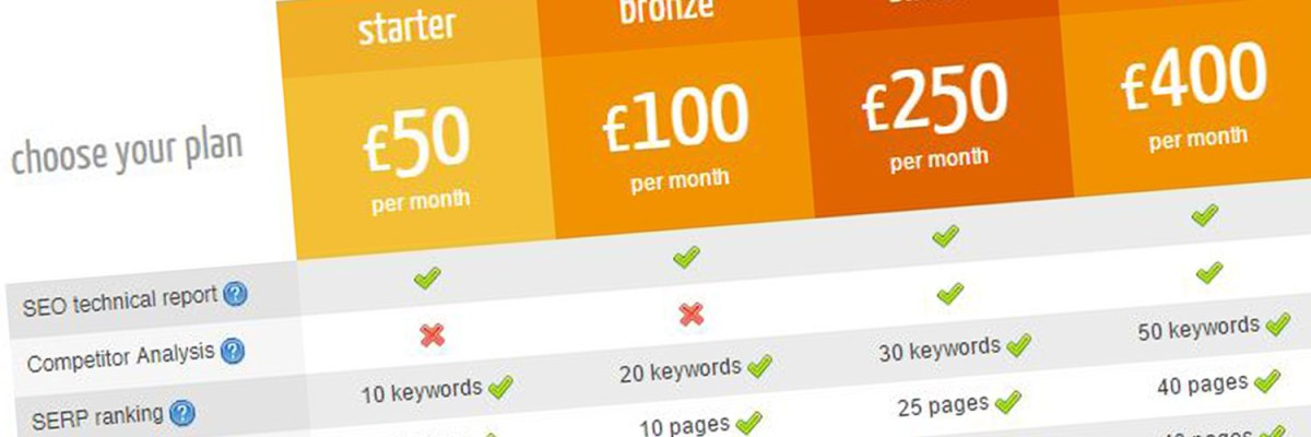 SEO Packages for Colchester,